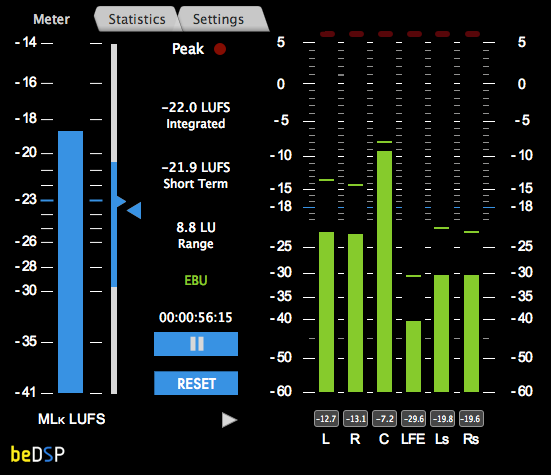 ALM5.1 Audio Loudness Meter Plugin